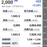 イオン株価高騰中!買い時も売り時も難しい!!