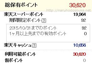20151028楽天ポイント3万